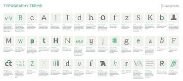 Grazie Fontsmith: Il Typo-Dictionary firmato Fontsmith.